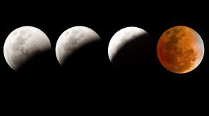 Lunar Eclipse Dates and Zodiac Degrees