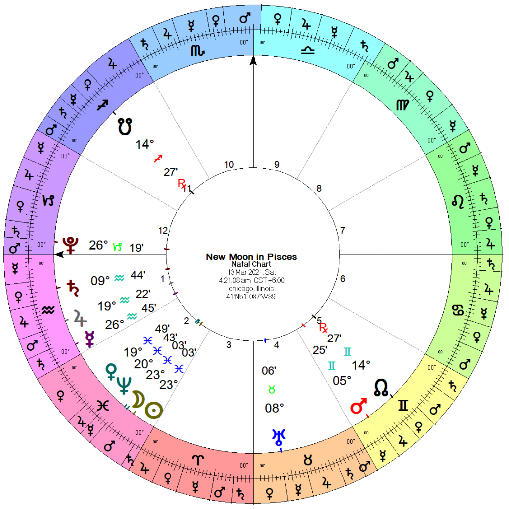 Astrology chart for the New Moon in Pisces on 13 March 2021